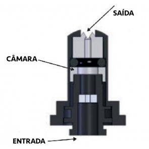 Bico de Pulverização Cerâmico Magnojet Aplicação Seletiva (APS) - Cartela com 10 unidades
