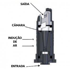 Bico de Pulverização Cerâmico Magnojet Magno Ultra Grossa 110 graus (MUG110) - Cartela com 10 unidades
