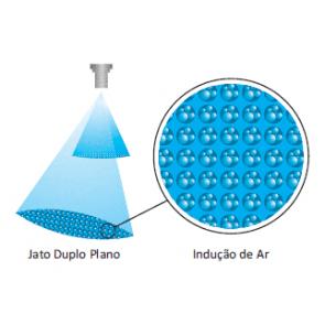 Bico de Pulverização Cerâmico com Indução de Ar KGF Redutor de Deriva Ar Duplo RDAD11003 - Azul (RDAD110-03)