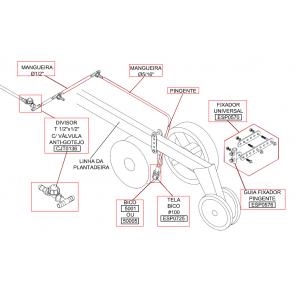 Kit para uma Linha de Plantio para Micron Combat (KITPL1A) - Canal Agrícola
