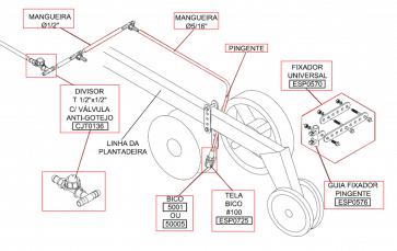 Kit para uma Linha de Plantio para Micron Combat (KITPL1L) - Canal Agrícola