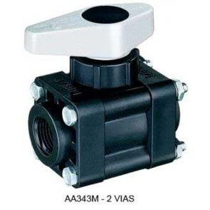 Válvula de Esfera Manual de 2 Vias TeeJet (AA343M) - Canal Agrícola
