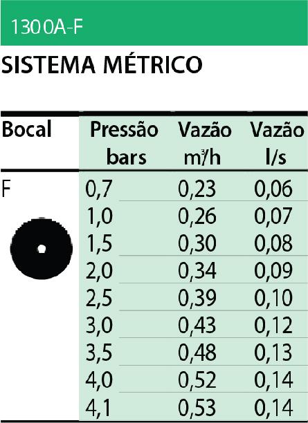 Tabela 1300AF