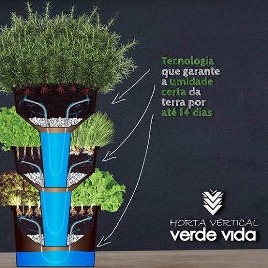 Detalhe do sistema de irrigação da horta vertical verde vida